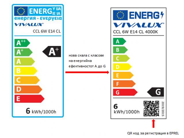Нови енергийни етикети VIVALUX
